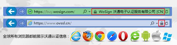 安装了SSL证书,强制HTTP跳转到HTTPS